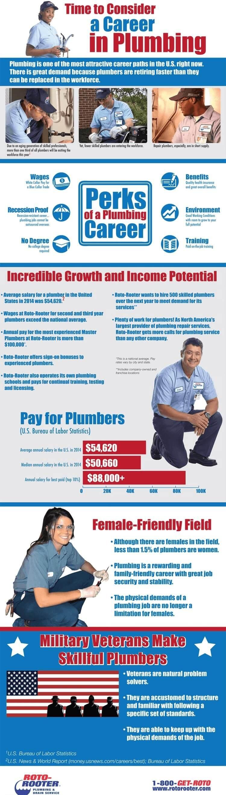 plumbing careers